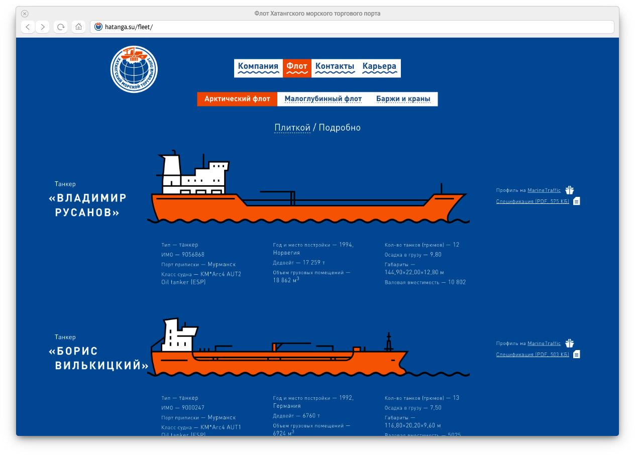 Дедвейт судна - это... дедвейт (грузоподъемность судна): обозначение