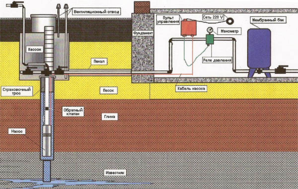 Теплопроводность | физика