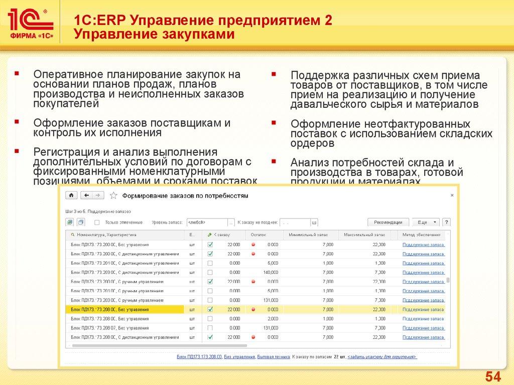 Erp — википедия. что такое erp
