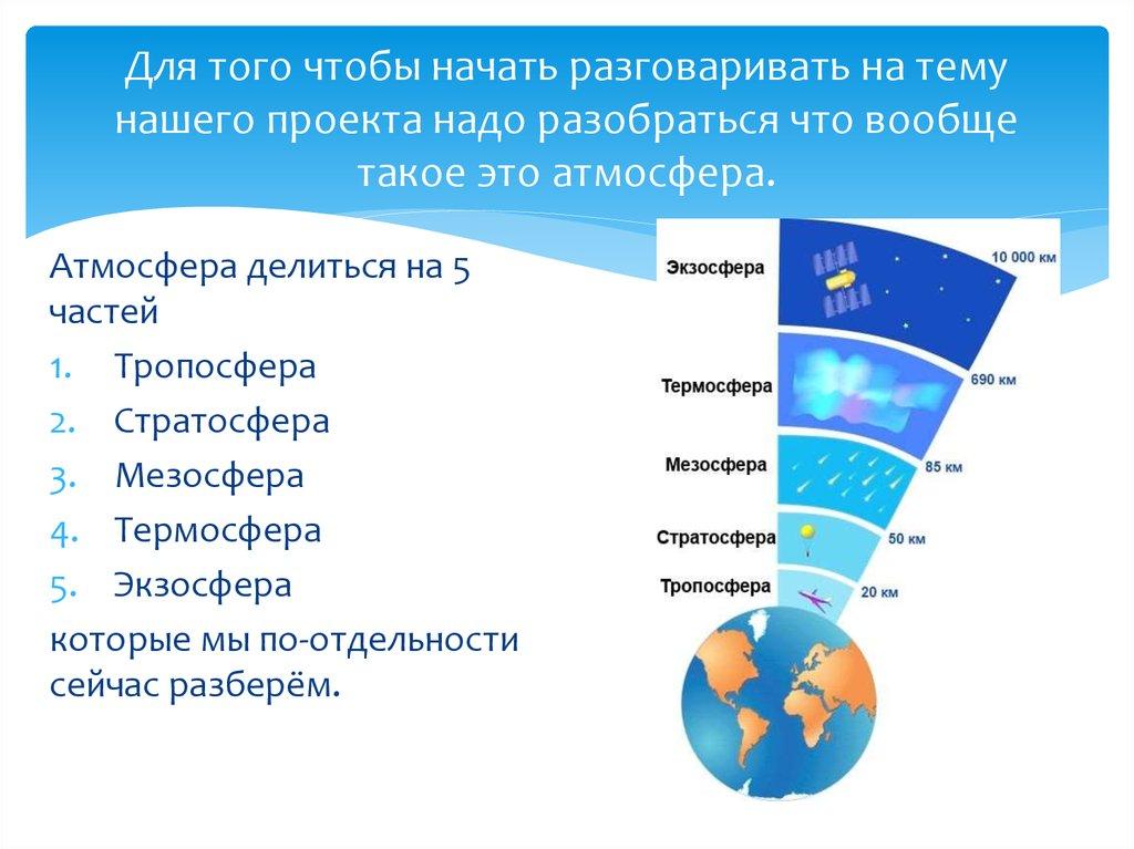 Что такое стратосфера