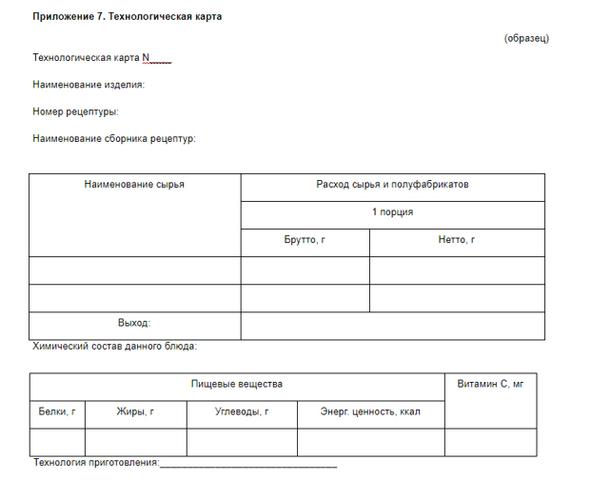Технологическая карта блюд для общепита: что это такое, нормативные требования, образец