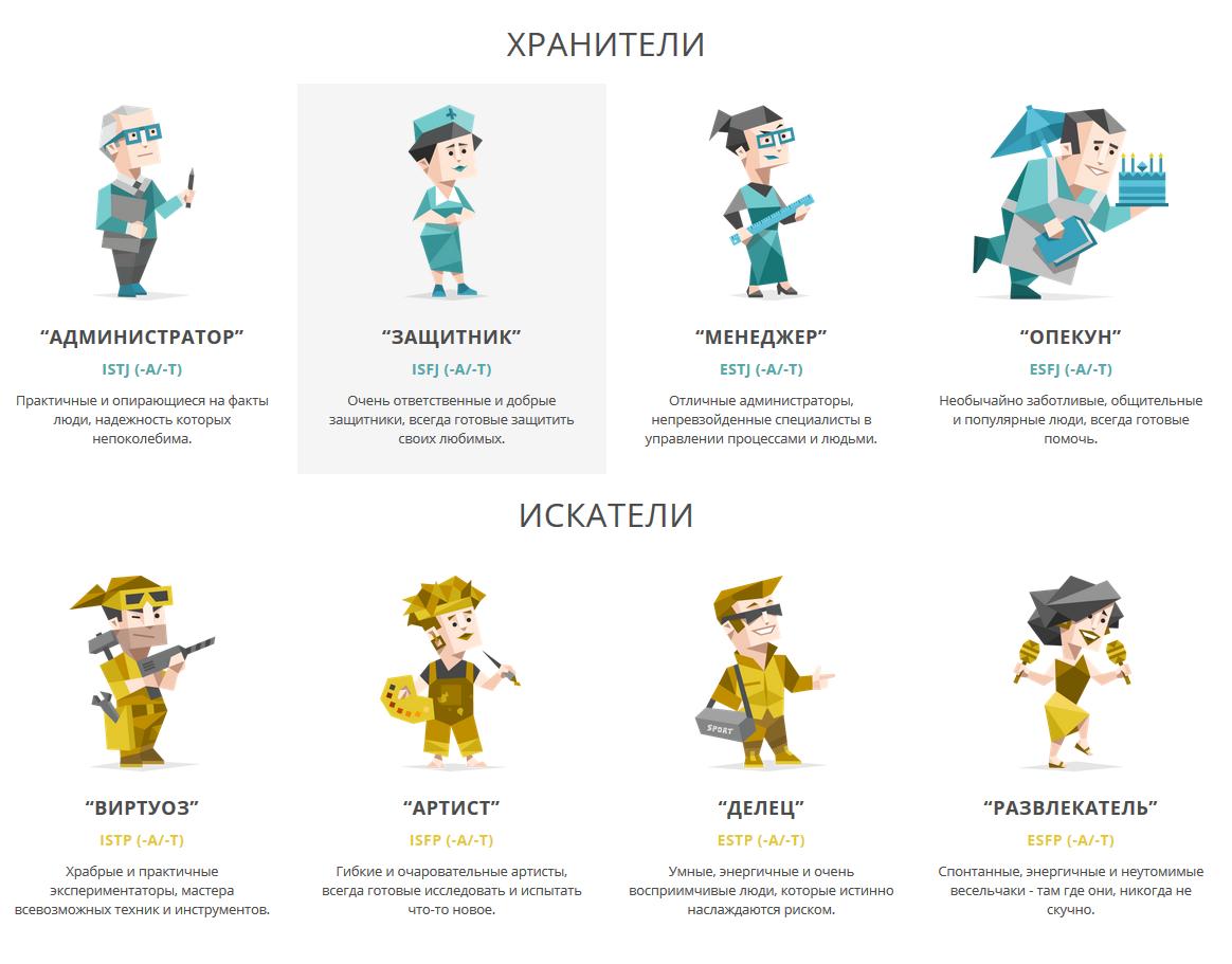 Соционика. 16 типов личности. тест. я intj! а кто ты?