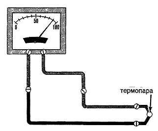 Термопара для котла: устройство и принцип работы
