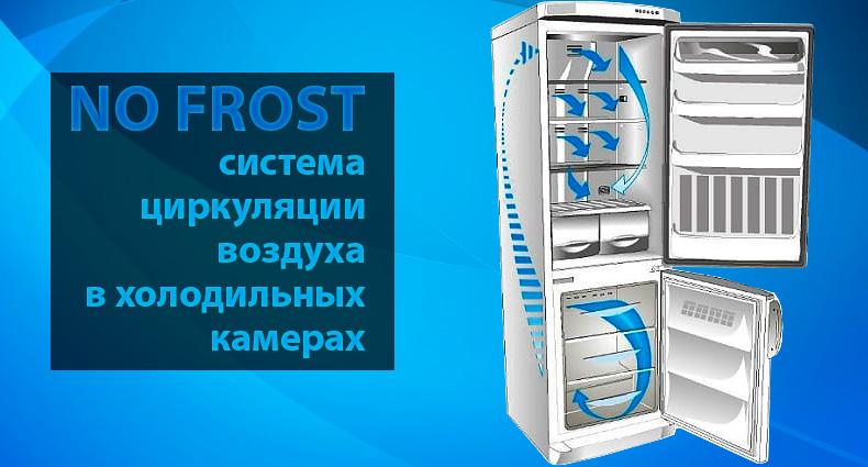 Что такое neofrost в холодильнике