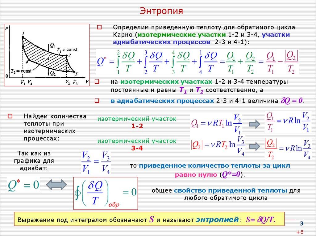 Энтропия - что это такое: объяснение простыми словами, значение термина в разных областях науки, примеры | tvercult.ru