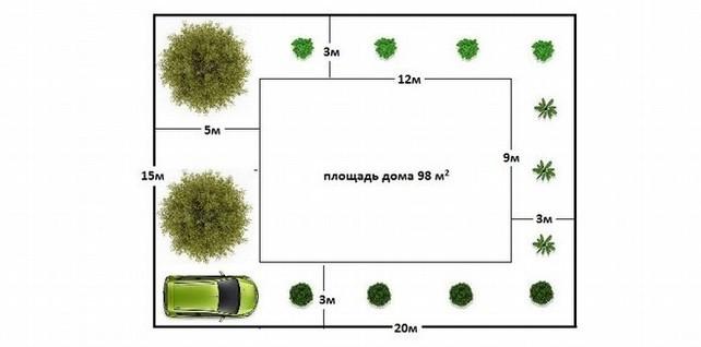 Сколько соток, квадратных метров, километров и аров в одном гектаре земли? метры, сотки, ары, гектары: значение, таблица. как рассчитать, сколько гектаров в одной сотке или в одном квадратном метре, аре: перевод соток в гектары