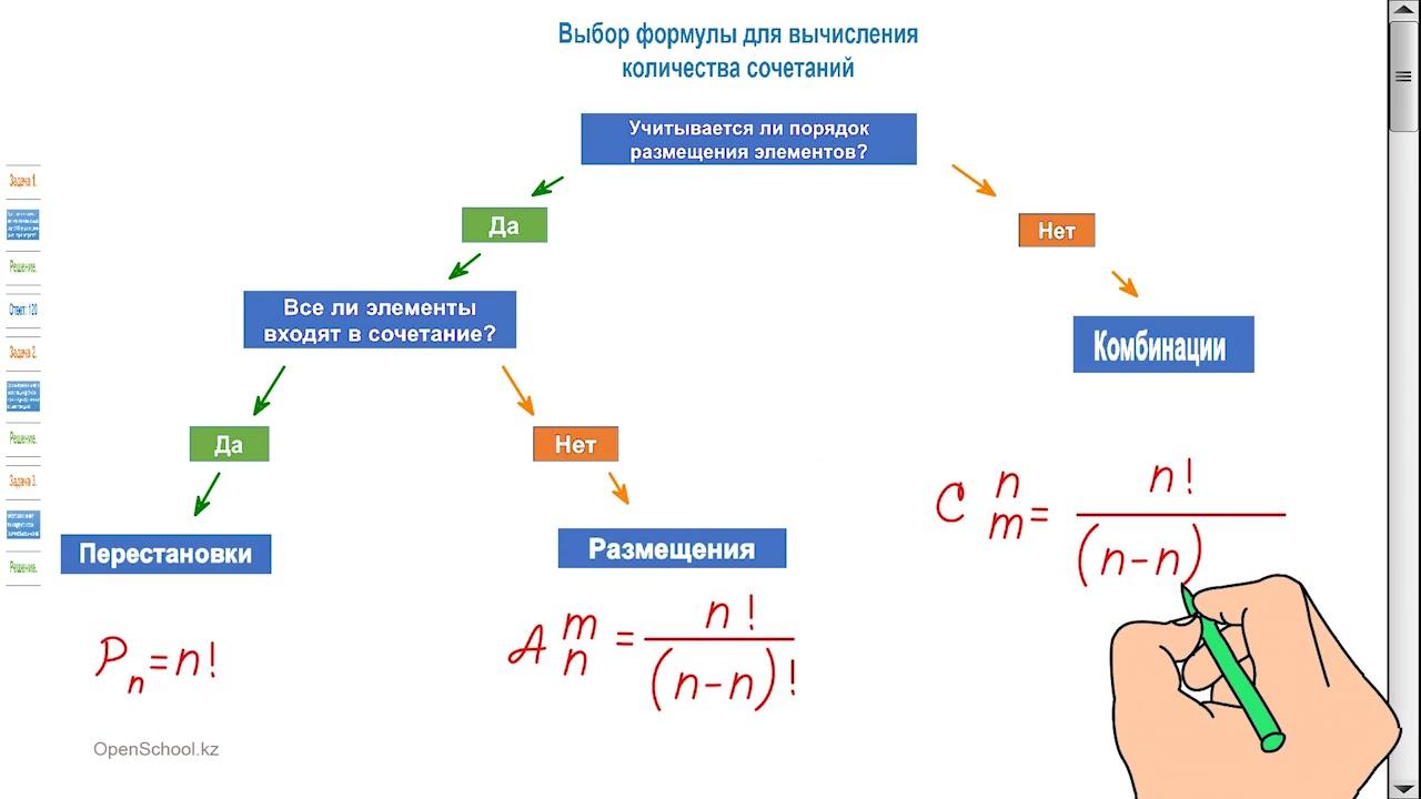 Задачи по комбинаторике. подробные примеры решений