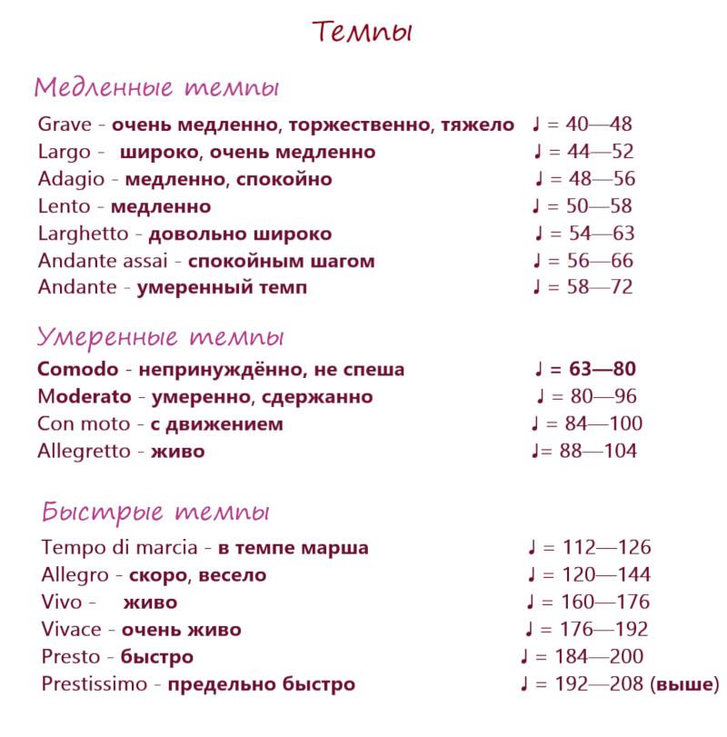 Темп - tempo - qwe.wiki