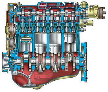 Что такое рабочий объем двигателя и как его рассчитать