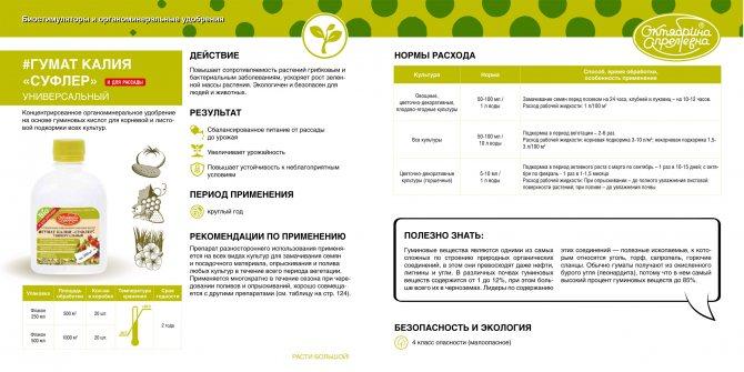 ᐉ гумат азота - отзывы, описание - roza-zanoza.ru