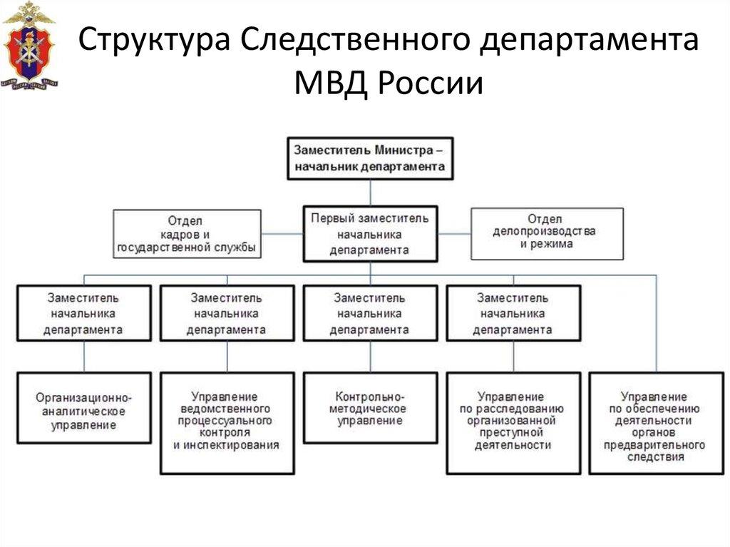 Чем занимается следственный комитет? основные задачи и принципы деятельности