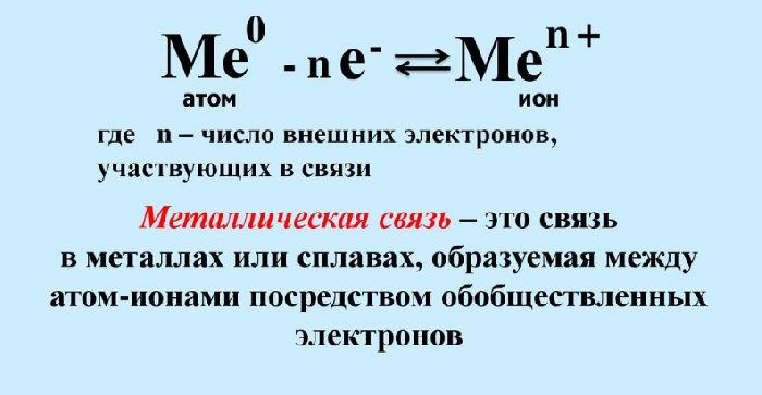 Типы химической связи | chemege.ru