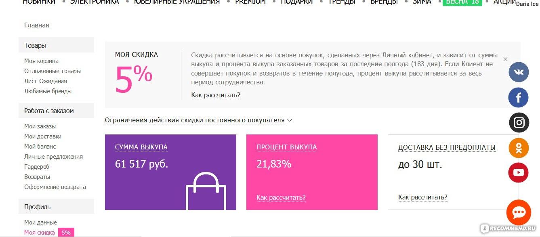 Процент выкупа wildberries - что это такое? :: syl.ru
