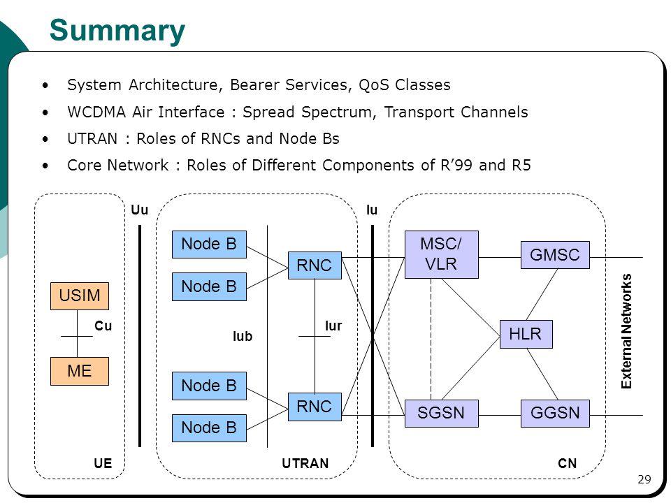 Wcdma: что это за тип сети, описание стандарта связи