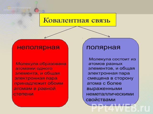 Ковалентная связь — википедия. что такое ковалентная связь
