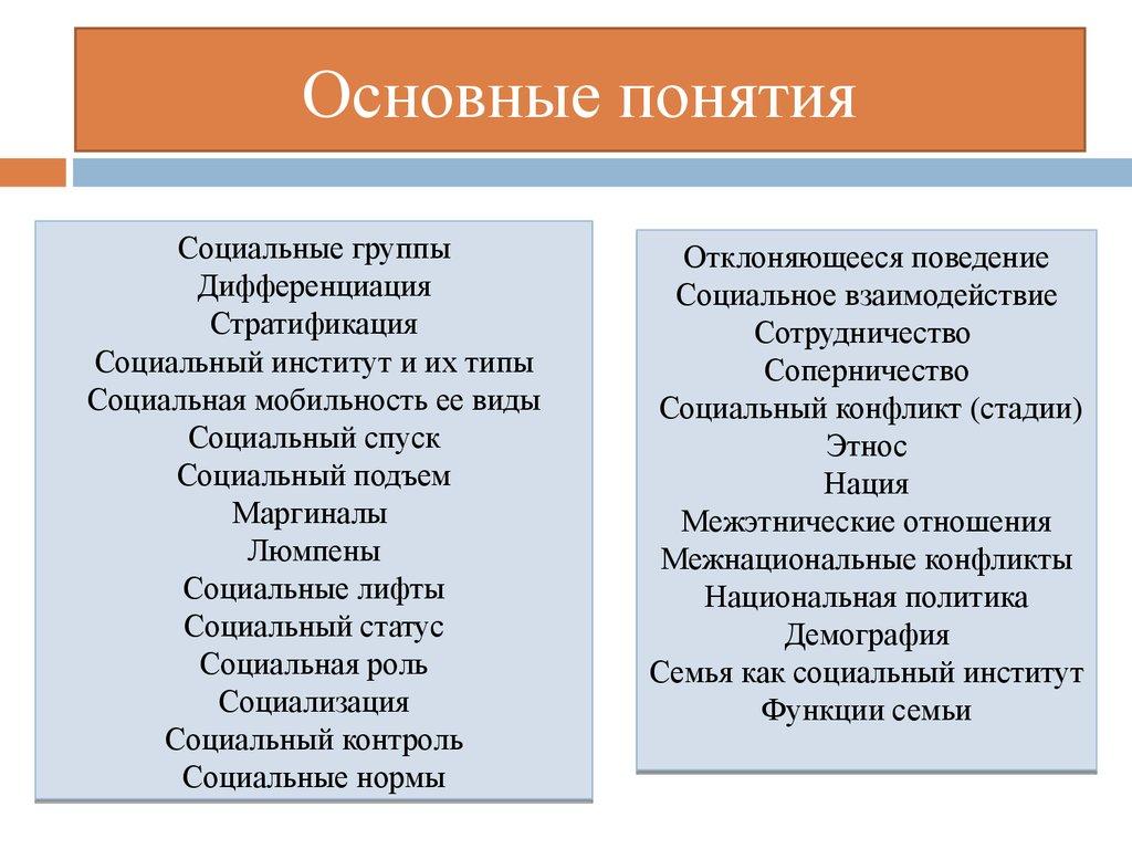 Выйти в люди. какие социальные лифты есть в современной россии?