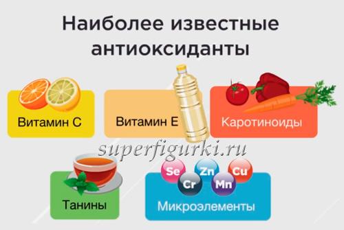 Топ продуктов с высоким содержанием антиоксидантов | психология