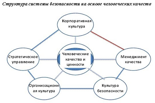 Сферы жизни общества — что это такое и краткая характеристика каждой - узнай что такое