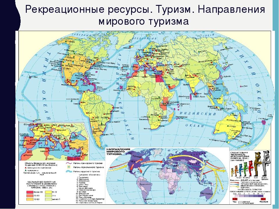 Основные минеральные ресурсы мира