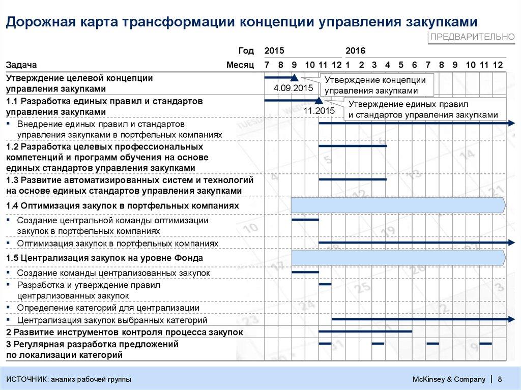 """Об утверждении плана мероприятий (""""дорожной карты"""") """"изменения в отраслях социальной сферы, направленные на повышение эффективности здравоохранения"""" (с изменениями на 19 июля 2017 года)"""