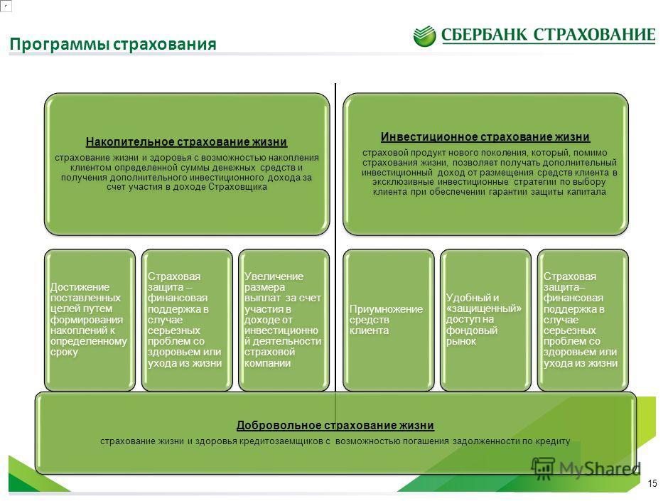 Надежность и деньги: можно ли эффективно копить с помощью страхования жизни | банки.ру