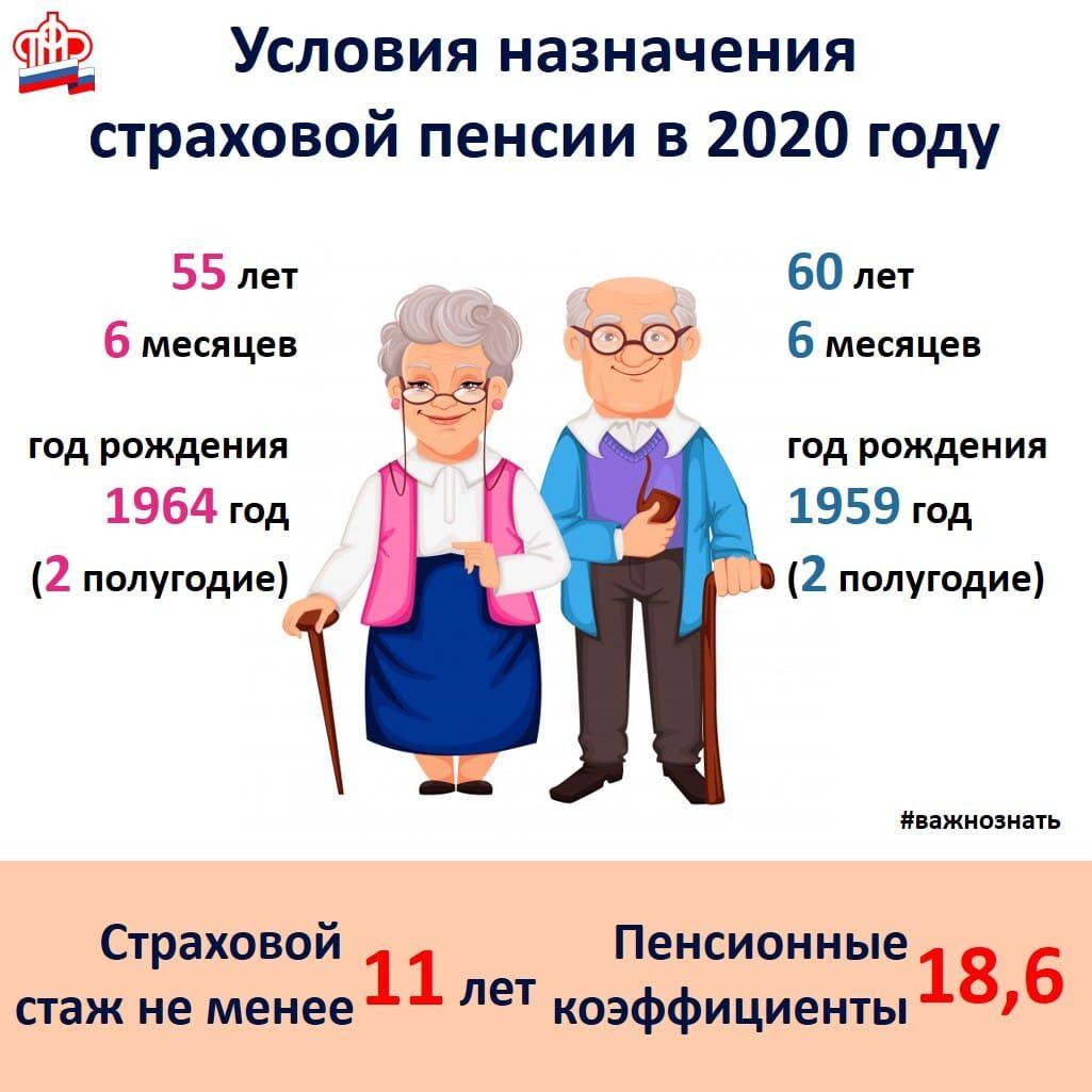 Фиксированная выплата к страховой пенсии: что это такое, размер по старости, повышение части суммы