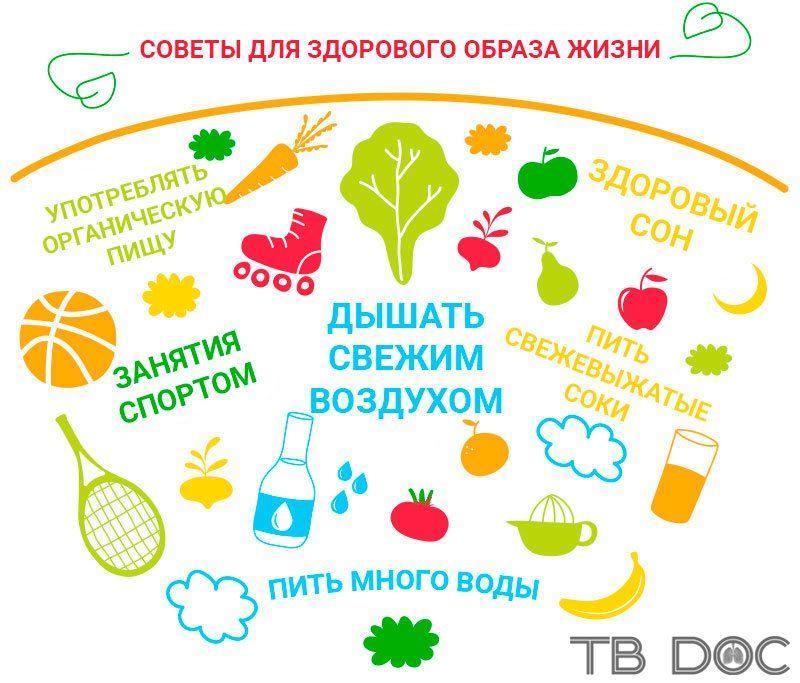 Про здоровый образ жизни