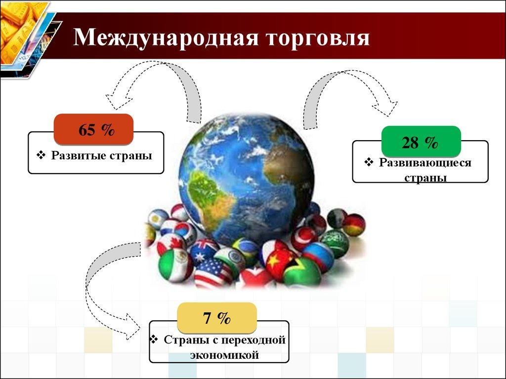 Фролова т.а. конспект лекций по дисциплине «мировая экономика»: международная торговля и мировой рынок