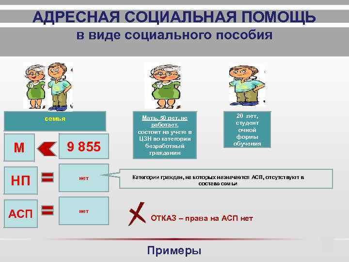Адресная социальная помощь малоимущим семьям: как получить, кому положена?