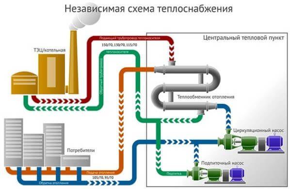 Битермический (совмещенный) теплообменник газового котла. битермический или раздельные - выбираем теплообменник