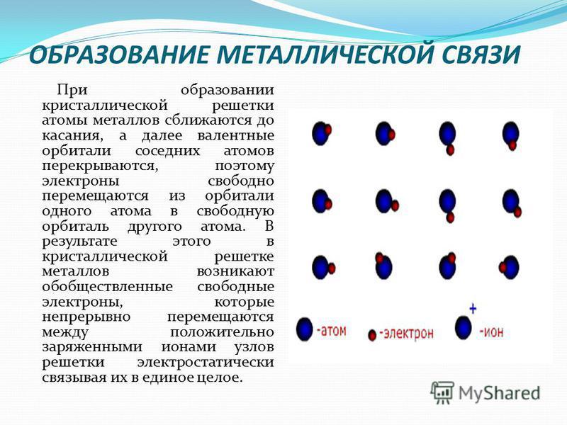 Изучение нового материала по теме «металлическая химическая связь»