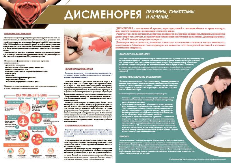 Что такое дисменорея?