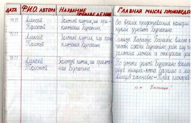 Образец и правила оформления читательского дневника   литрекон