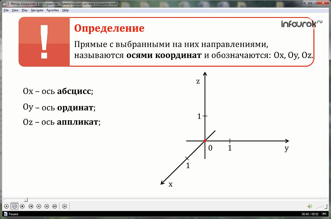 Системы координат - электронный учебник k-tree