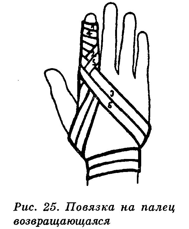 Предназначение и наложение окклюзионной повязки