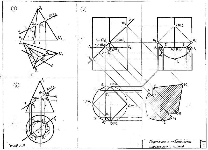 Перемножение эпюр по правилу, методу или способу мора-верещагина