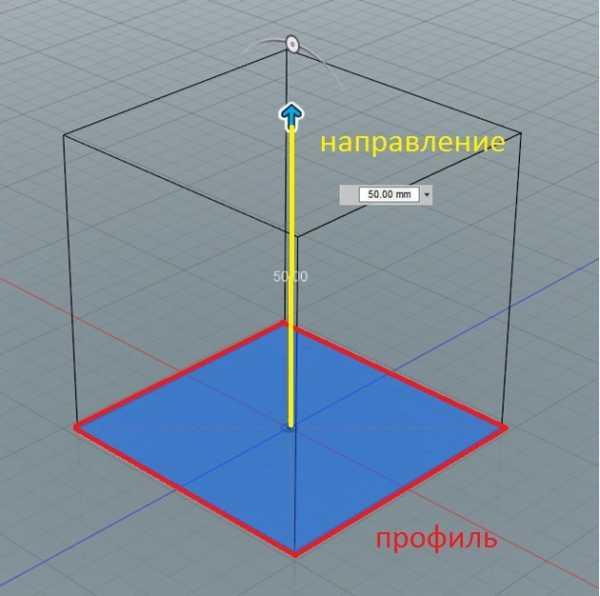 Уроки проектирования. предметная область и ее математические модели / хабр