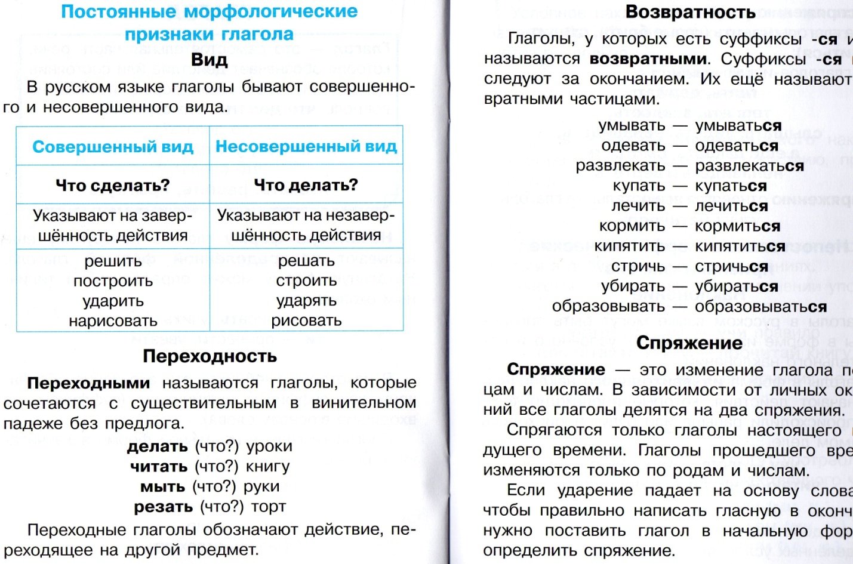 Спряжение — википедия. что такое спряжение