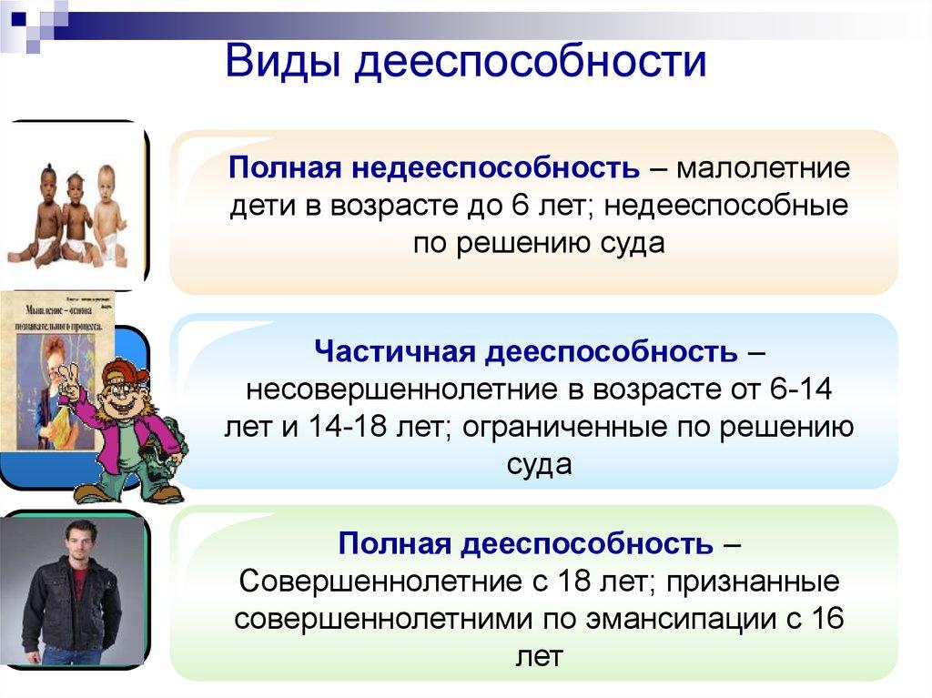 Дееспособность — википедия с видео // wiki 2