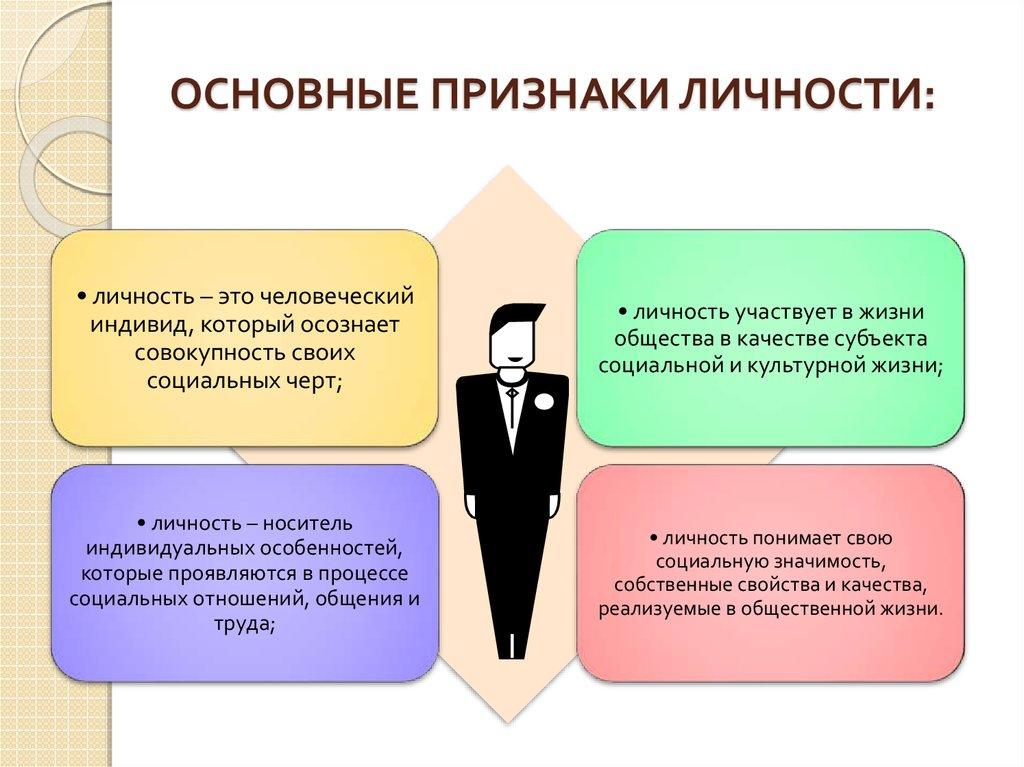 Жанр фильма байопик: что это и где его можно встретить :: syl.ru