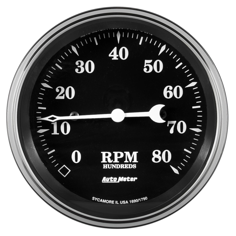 Rpm — это что... rpm: значение, установка, виды и примеры