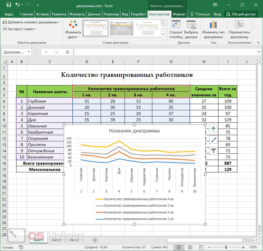 Как работать с графиками и диаграммами в powerpoint