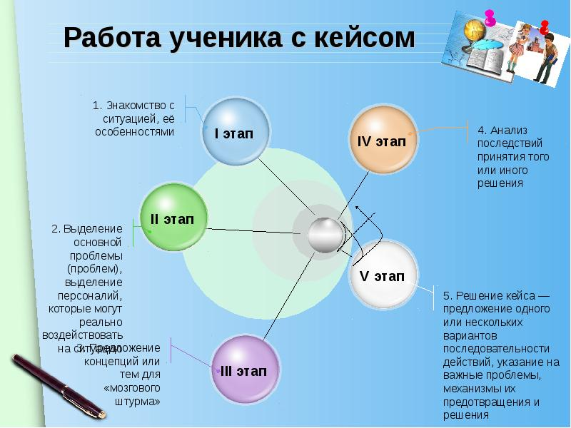 Что такое флип-кейс, и как его правильно выбрать :: syl.ru
