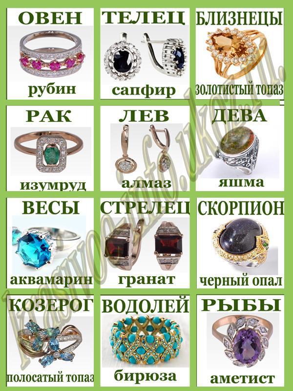 Камень - это вещество или тело? виды камней