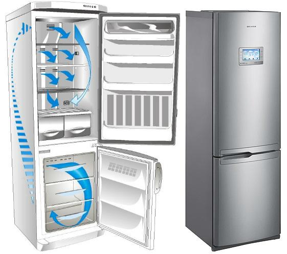 Нужно ли размораживать холодильник no forst, в нём намерзает лёд в морозилке | рембыттех