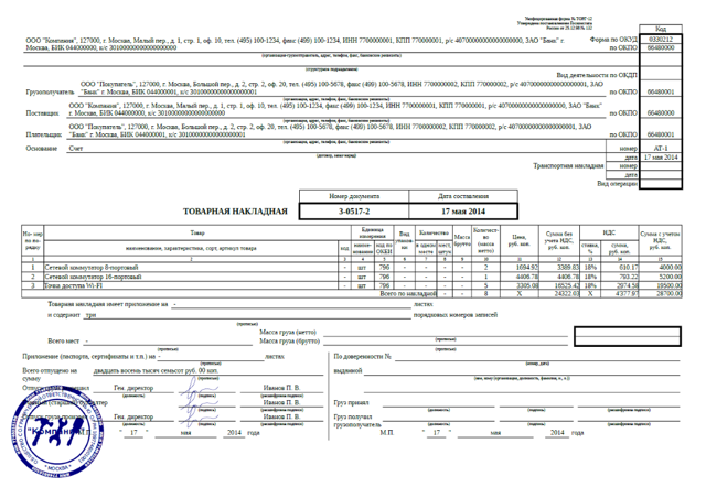 Товарная накладная торг-12: правила и образец заполнения, унифицированная форма и бланк