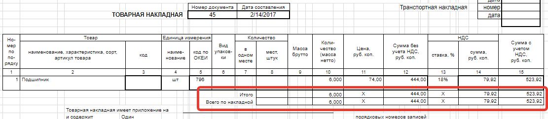 Унифицированная форма торг-12 - бланк и образец - nalog-nalog.ru