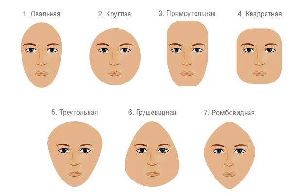 Лица местоимений - как определить (таблица)