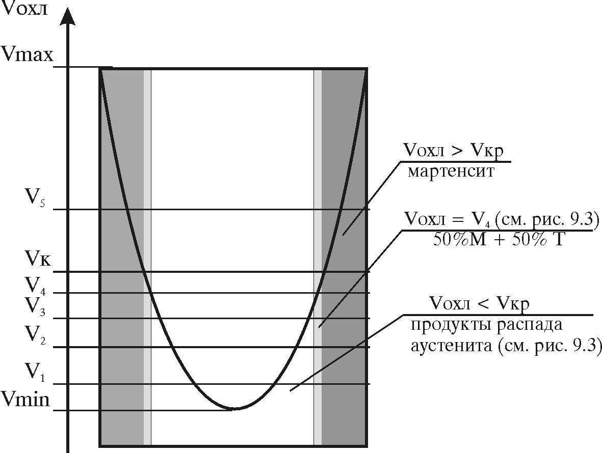 Закалка стали — процесс термообработки