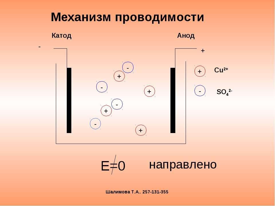 Как определить катод и анод